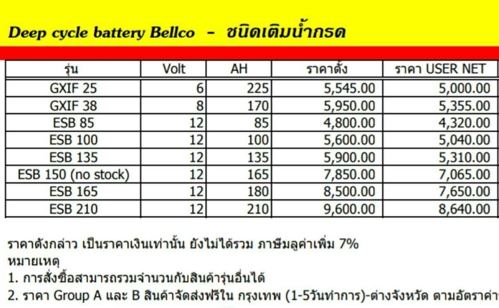 Battery/Bellco/Bellco Deep cycle battery ราคา.