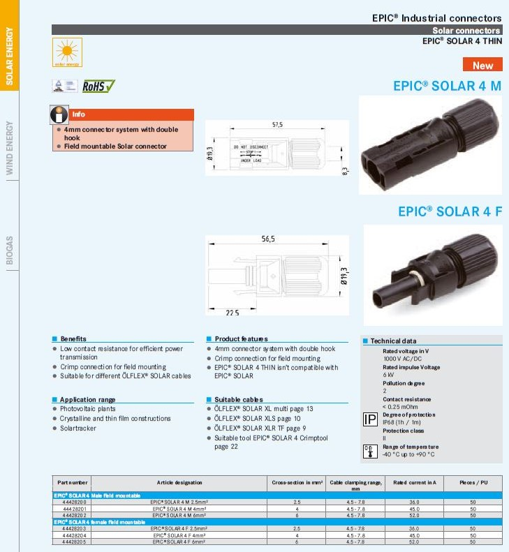 EPIC SOLAR Connector Datasheet