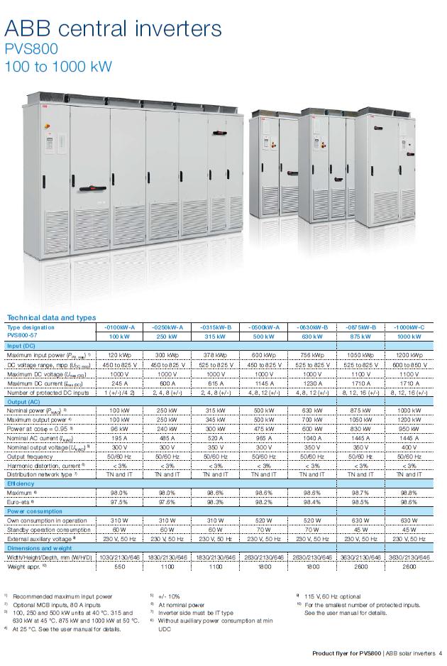 Grid Tie Inverter/ABB/Solar_inverter_PVS300 by solarcellcenter.com กริด อินเวอเตอร์ ราคาโรงงาน
