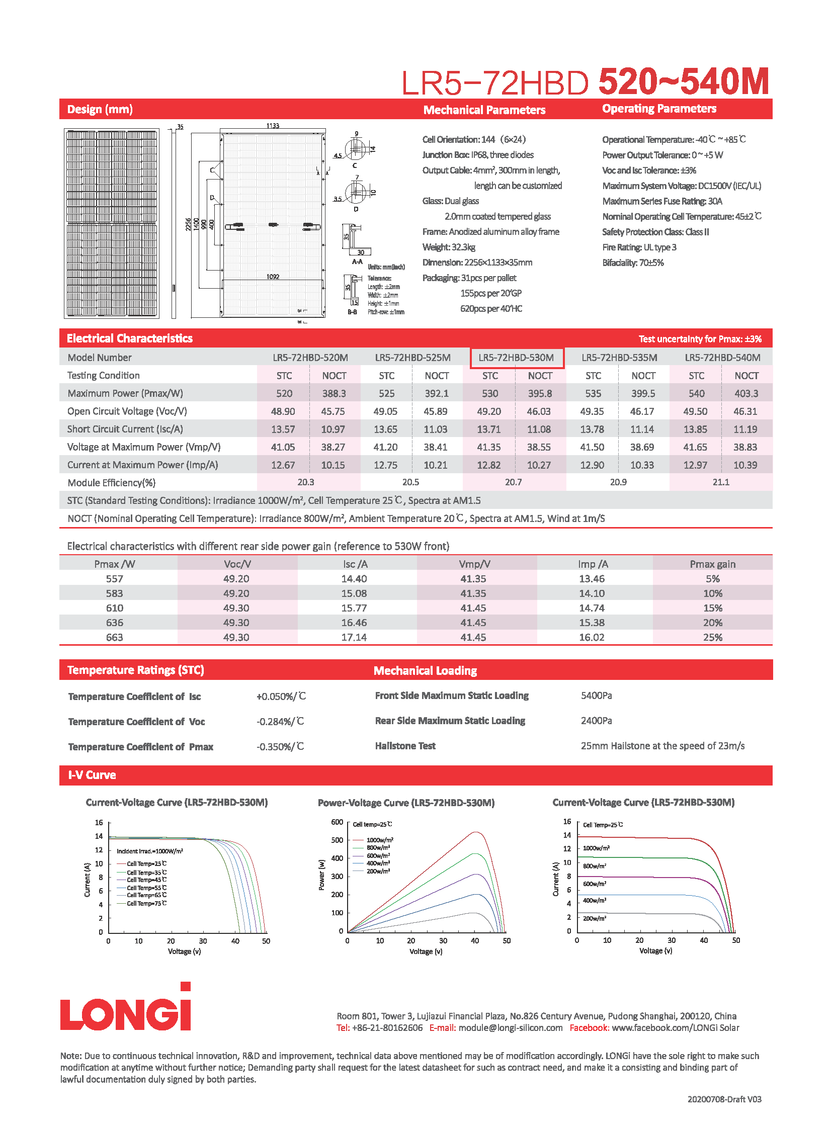 http://solarcellcenter.com/img/cms/LONGi Solar Mono PV/LONGi Solar-LR5-72HBD 530M Data Sheet_Page_2.png