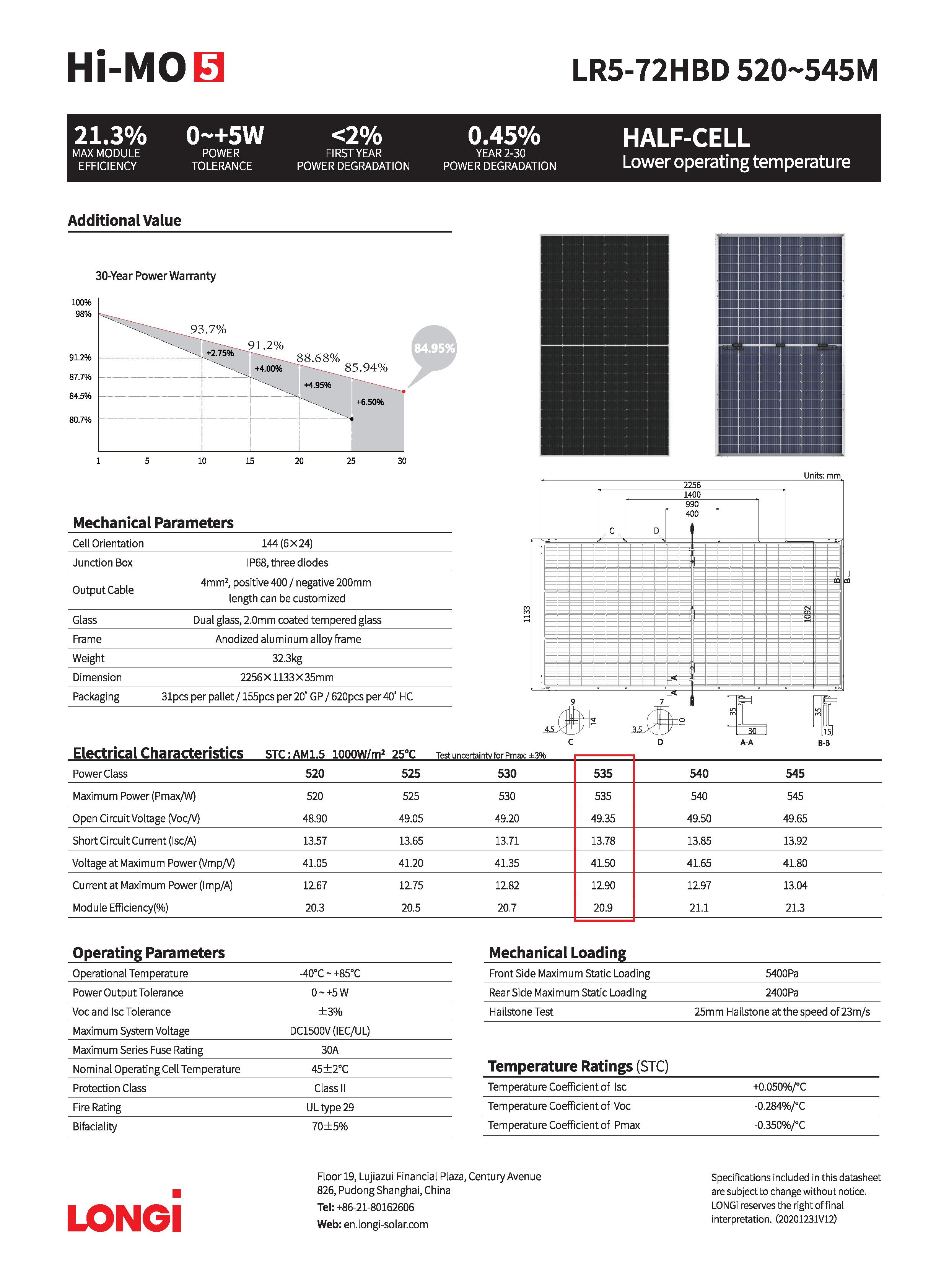 http://solarcellcenter.com/img/cms/LONGi Solar Mono PV/LR5-72HBD 520-545M Data Sheet_Page_2.png