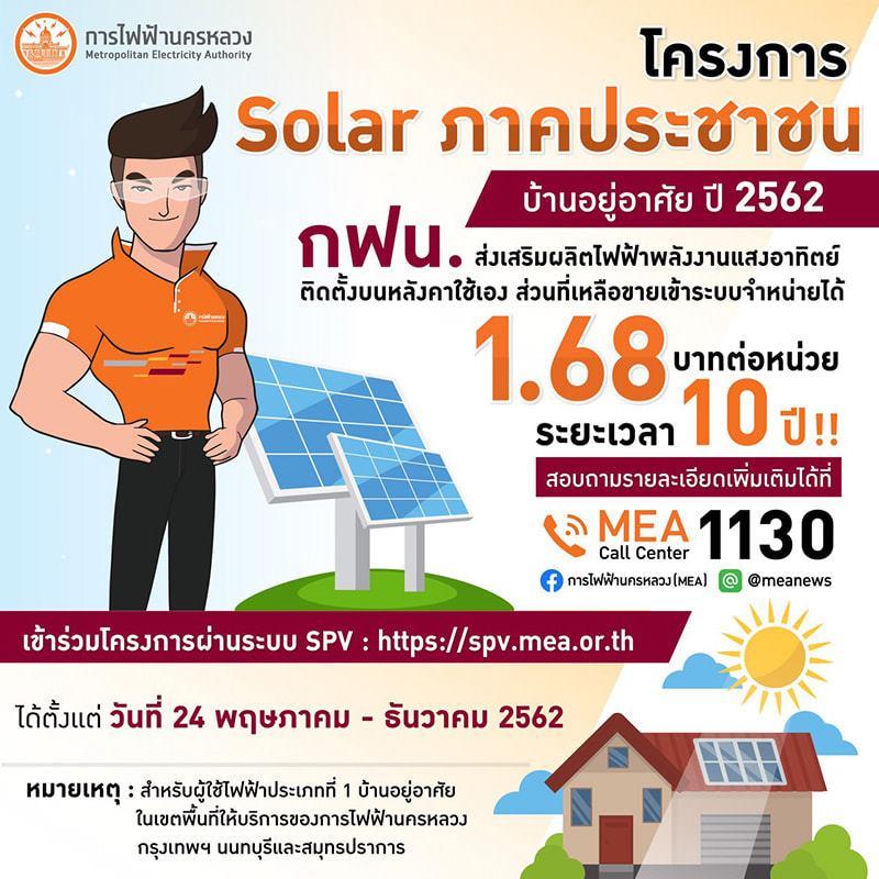 MED Promotion Solar Rooftop 2562