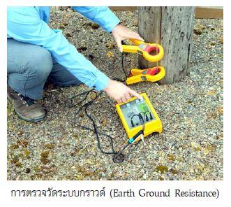 การตรวจวัดกราวน์ Earth Ground Resistance