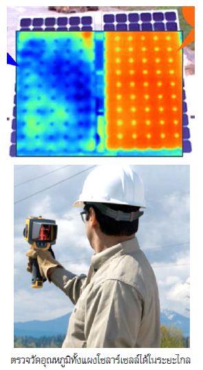 Infrared Thermal camera ตรวจวัดอุณหภูมิแผงโซลาร์ระยะไกล