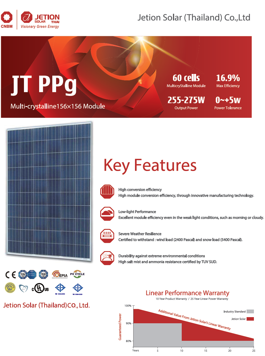 http://solarcellcenter.com/img/cms/solar module/Jetion Solar/Jetion Solar made in Thailand 255W.PNG